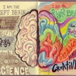 Drawing that depicts the differences between left brain and right brain functions
